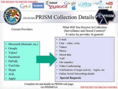 Apple Joins Google, Microsoft And More To Appeal For A Reform To NSA Surveillance