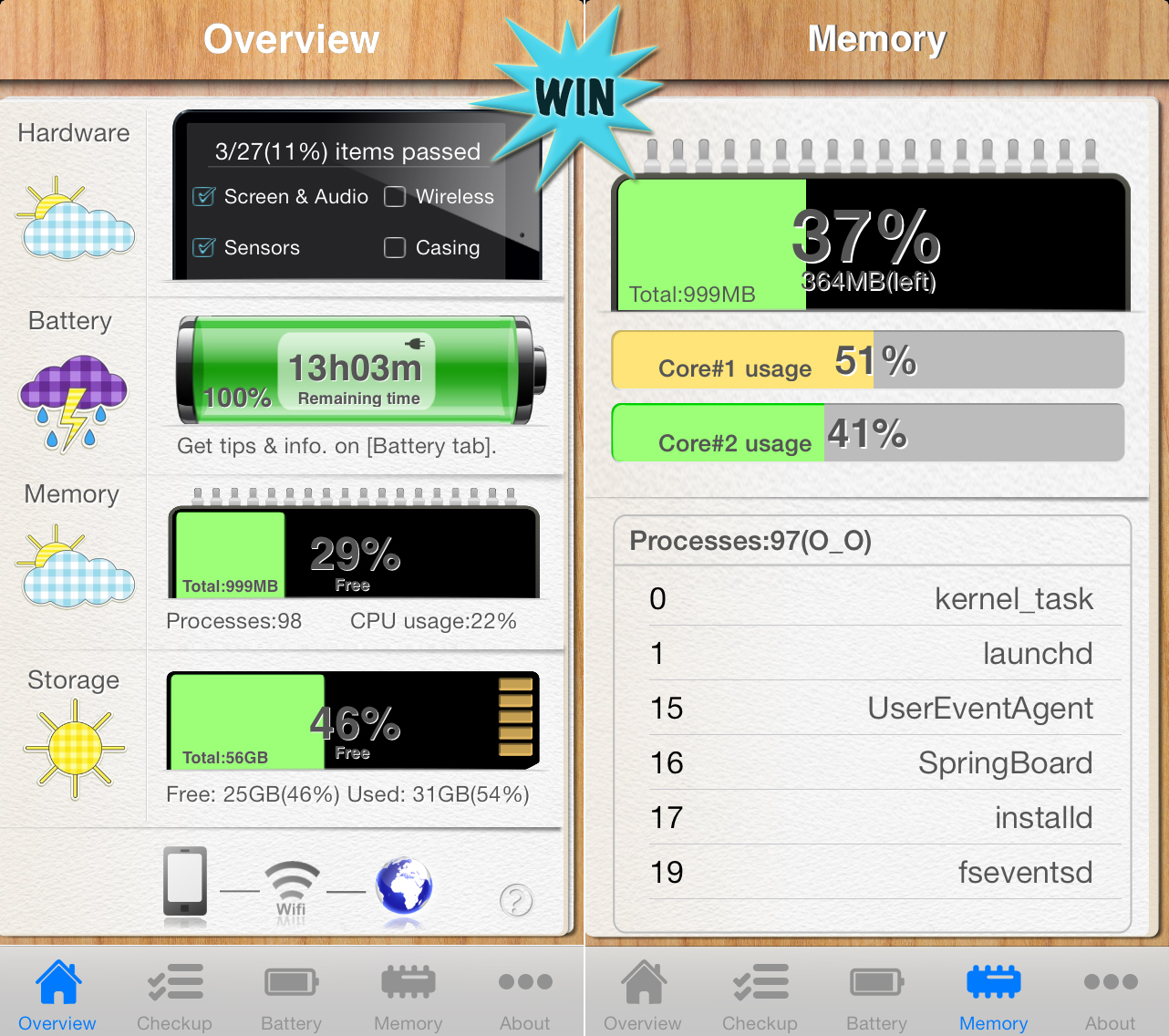 Win PhoneDoctor+ And Give Your iPhone A Much Needed Checkup