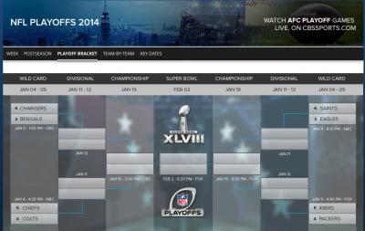 CBS To Live Stream NFL Playoff Games Beginning Jan. 5
