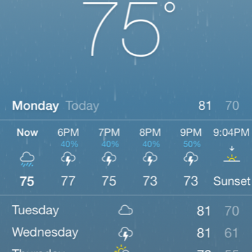 Cydia Tweak: Bring A Live Weather Icon To Your iOS 7-Powered iDevice