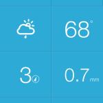 Appsuperb Updates Weathercube For iOS 7, Launches New CalCube App