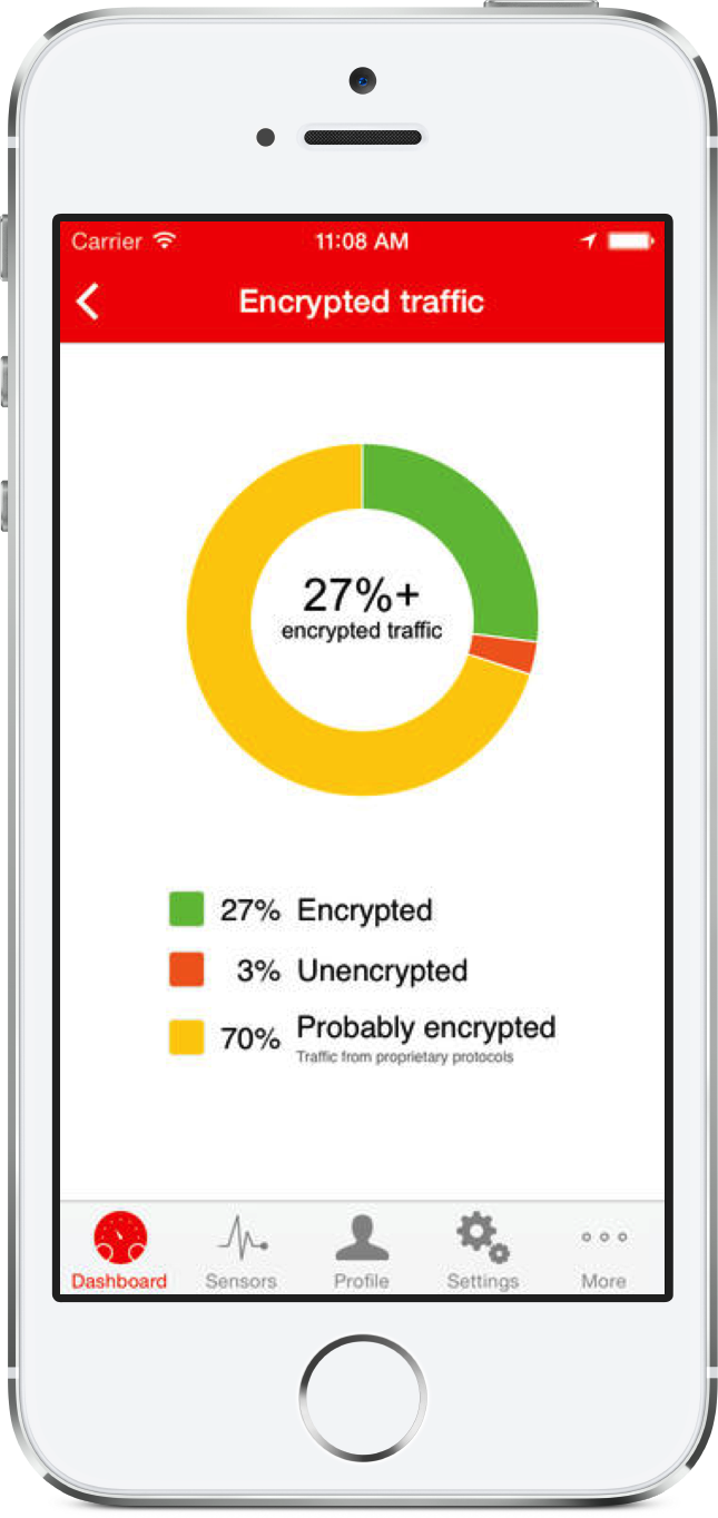 ViaProtect Helps Protect iPhones From Suspicious Events Or Behavior