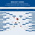 Get In On The March Madness Action With CBS Sports' Bracket Games