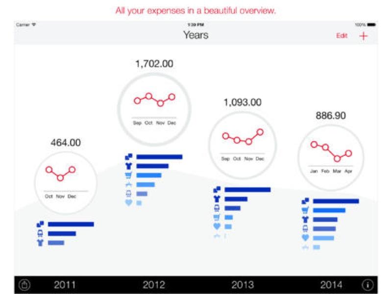 Next Brings Minimalistic Expense Tracking To Apple's iPad