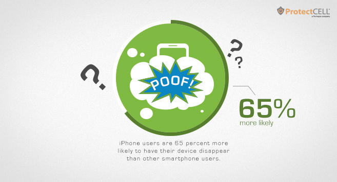 A New Survey Shows iPhone Owners Are Luckier Than Other Smartphone Owners
