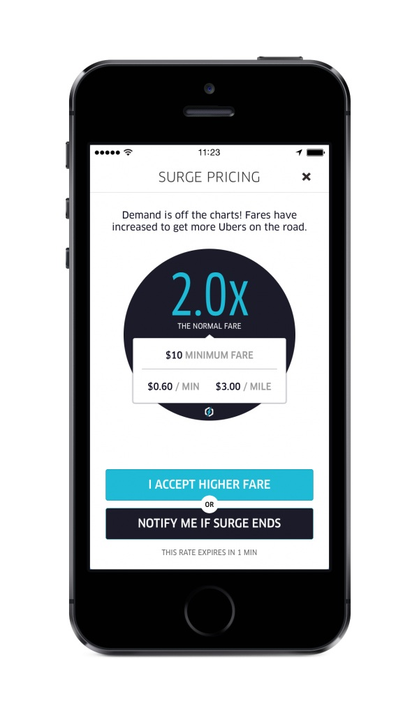 Uber Updated With Push Notifications For Surge Pricing And PayPal Integration In UK