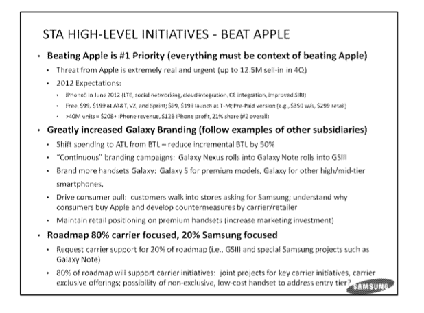 Samsung's No. 1 Goal Was To 'Beat Apple' New Trial Documents Show