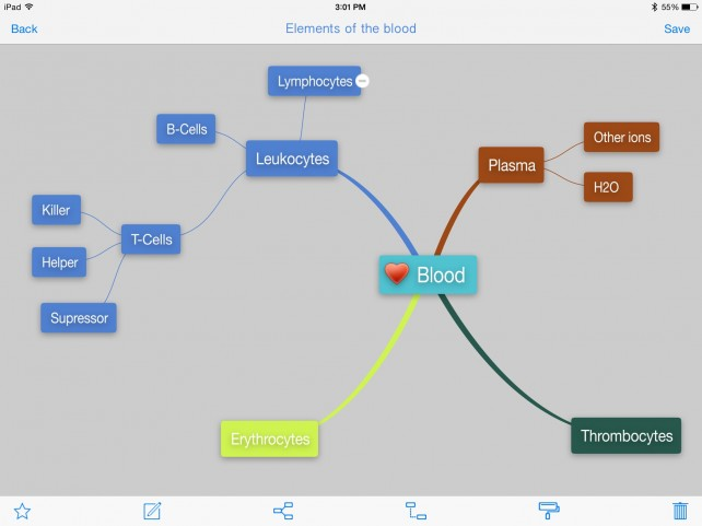 Map Your Mind's Ideas Using PerfectMind