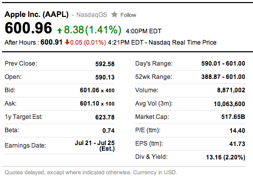 Apple Stock Gaining Momentum Ahead Of WWDC, Busy Fall Season