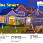Light Sentry Offers A Smarter Lighting Solution For Home Automators
