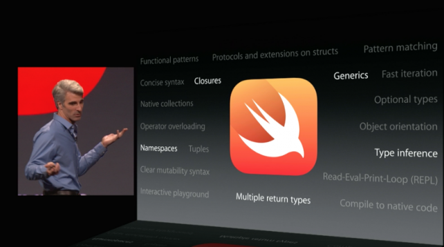 Swift, Apple's New Coding Language, Is 4 Years In The Making