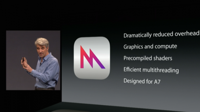 Apple Unveils Metal, Brings True Console-Quality Graphics To iOS 8