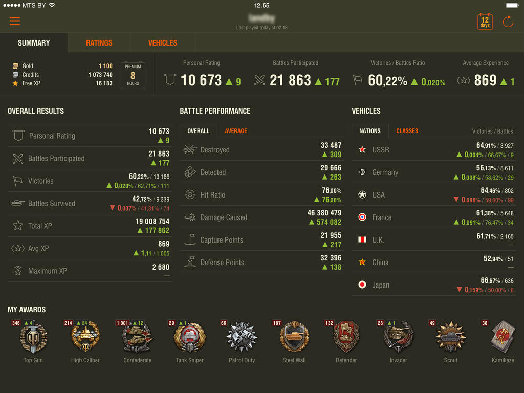 Wargaming Updates World Of Tanks Assistant With Universal Support For iPad