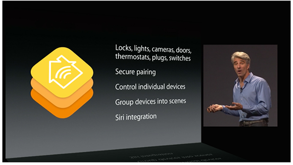 Apple Unveils Its New HomeKit API At WWDC 2014