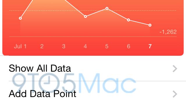 Apple's iOS 8 Beta 3 Adds M7-Powered Pedometer, Caffeine Tracking To The Health App