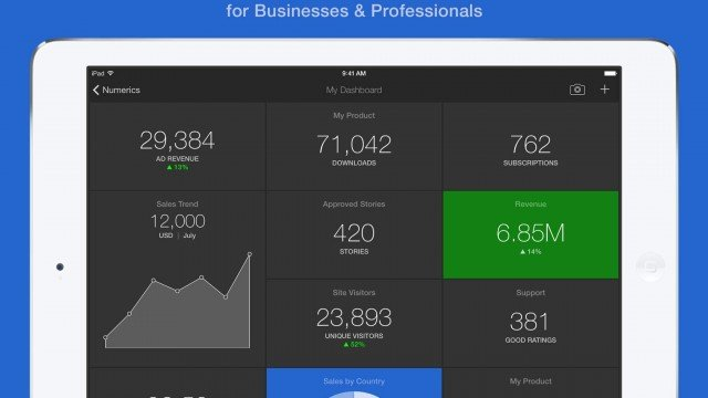 Numerics by Cynapse: a new dashboard app built for business