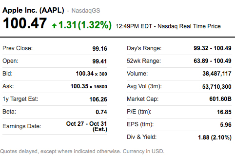 Nearing an important fall product season, Apple shares zoom past the $100 mark