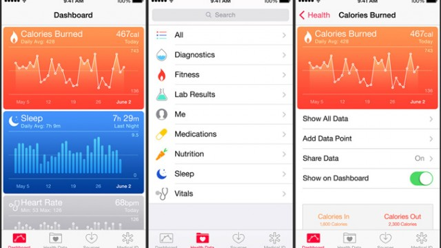 Apple's new Health app finally comes to life after a short delay