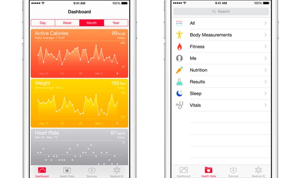 You can now link 9 iHealth healthcare accessories with the iOS 8 Health app