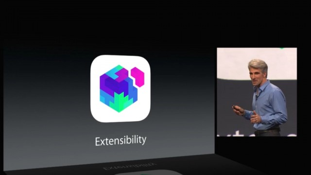 Extensions in iOS 8: How they work and apps that use them already