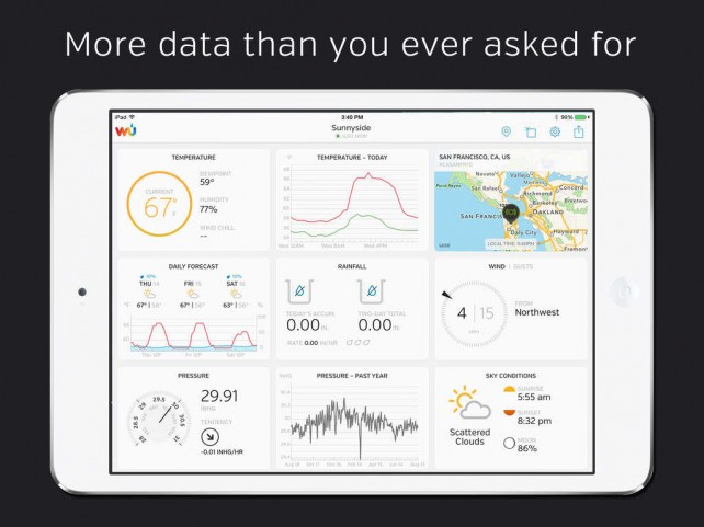 Tap into Weather Underground's PWS network with WunderStation for iPad