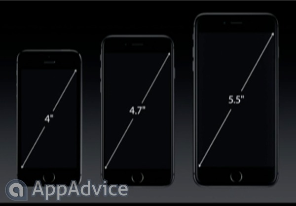 The new iPhone 6 will feature a 4.7-inch screen, iPhone 6 Plus with 5.5-inch screen