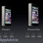 Apple offers better storage prices for the iPhone 6 and iPhone 6 Plus
