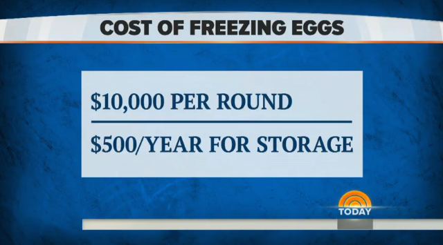 Apple to offer fertility benefit of up to $20,000 to cover costs of employees' egg freezing