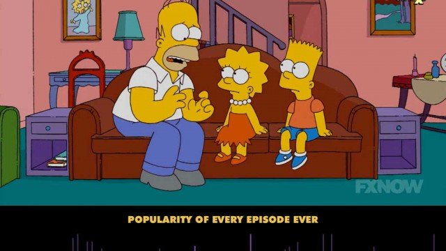 You can now stream every episode ever of 'The Simpsons' via the FXNOW app for iOS