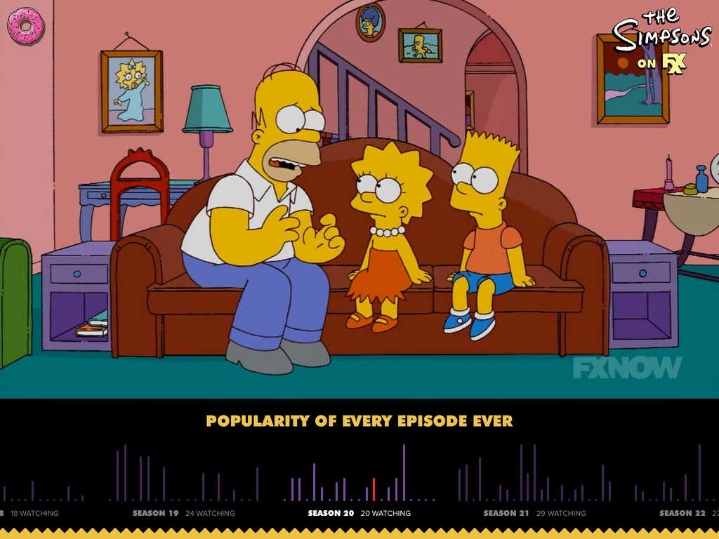 You can now stream every episode ever of 'The Simpsons' via the