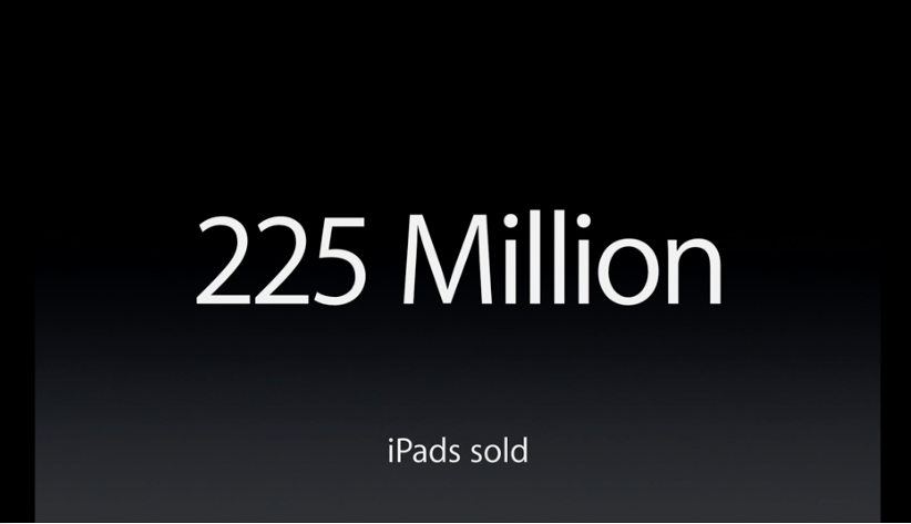 Apple confirms that 225 million iPads have been sold to date