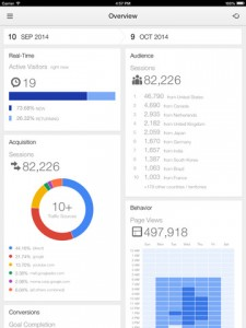 Google Analytics app updated with universal support for iPad
