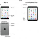 Apple accidentally leaks information about the new iPad Air 2 and iPad mini 3 with Touch ID