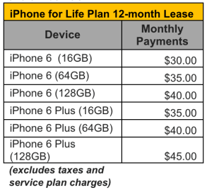 iphone-for-life-plan-sprint