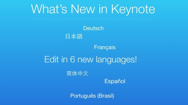 Apple's iWork for iCloud suite now supports additional languages and fonts