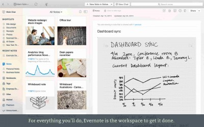 Evernote for Mac goes 6.0 with OS X Yosemite redesign plus new features