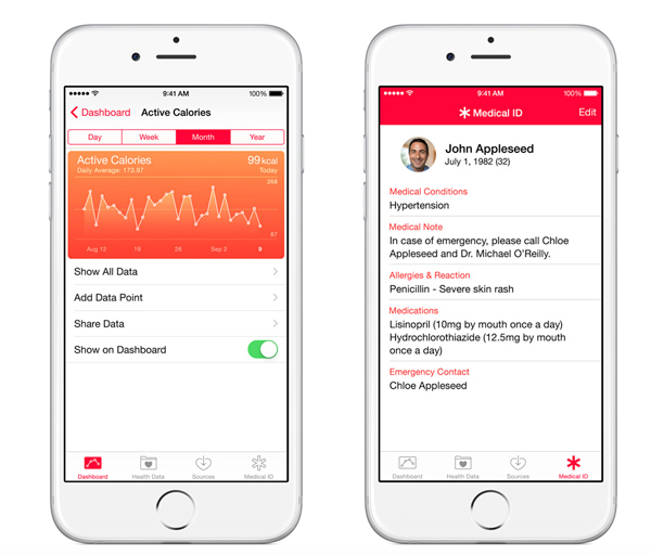 FTC wants assurances from Apple that HealthKit data will remain safe