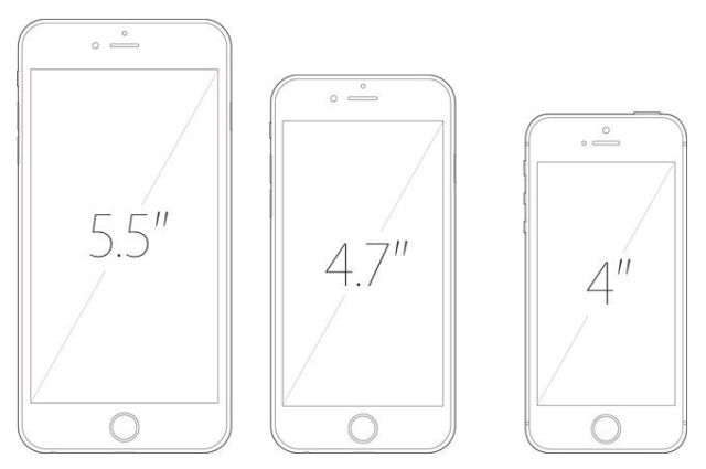 iPhoneScreens-640x425