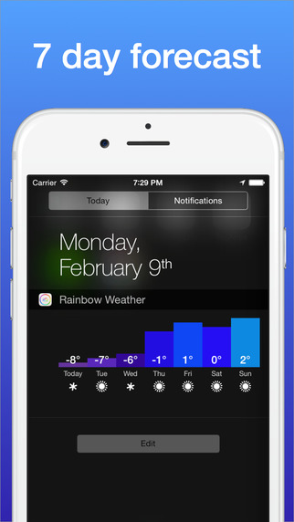 Rainbow Weather Widget for iOS.