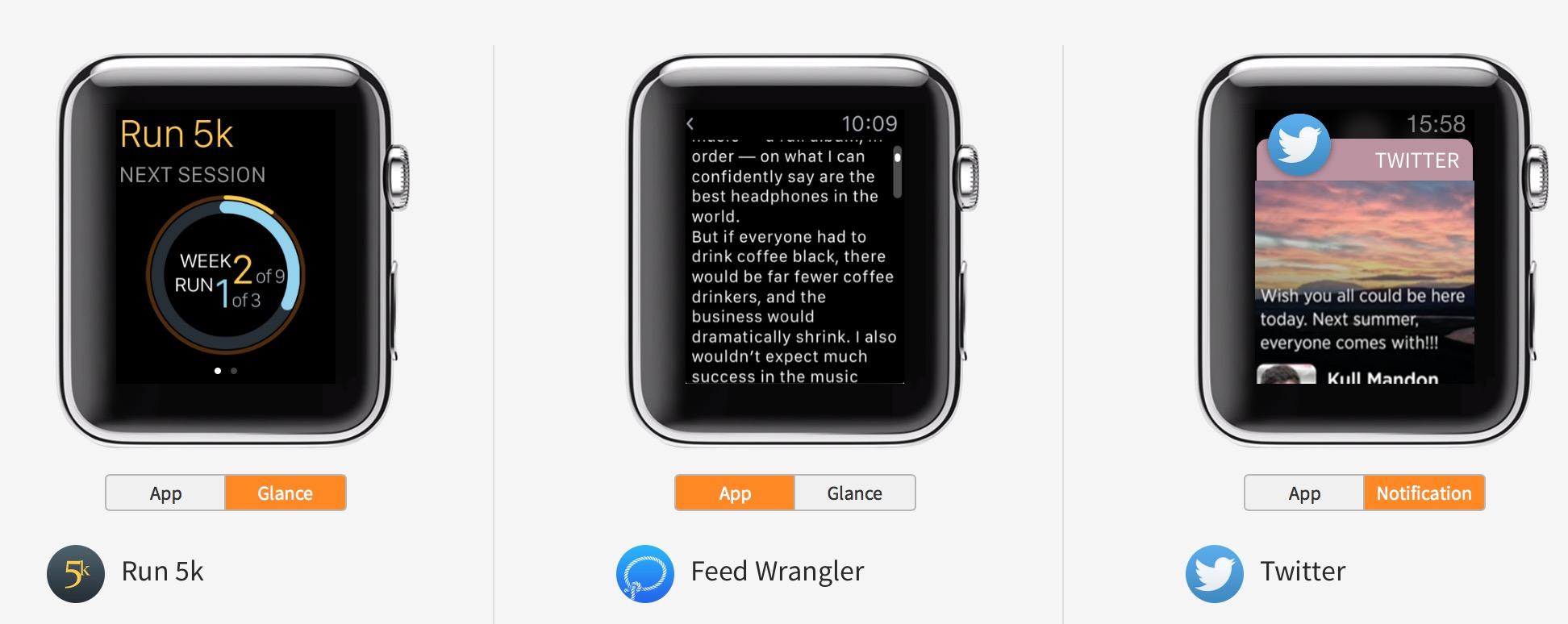 WatchApps | WatchAware