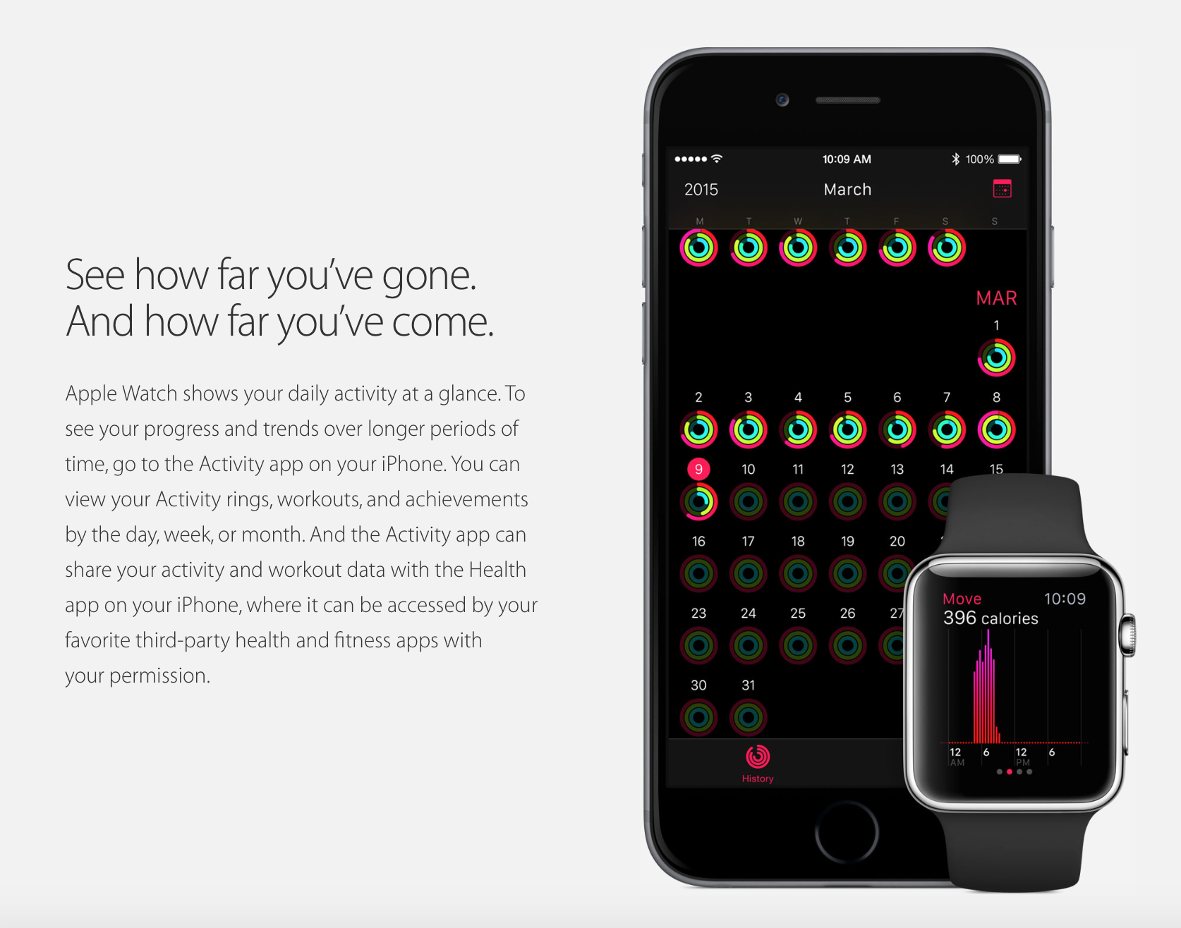 A new Activity app appears when you pair an Apple Watch with your iPhone