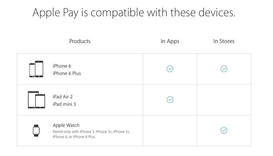 Apple - ApplePay