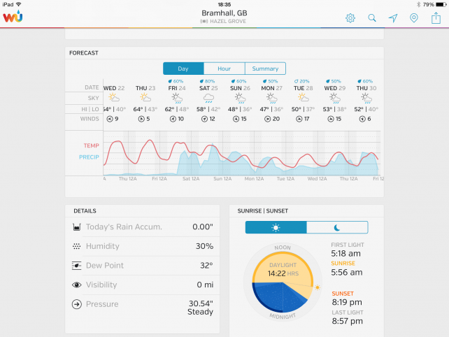 The new UI in Weather Underground.
