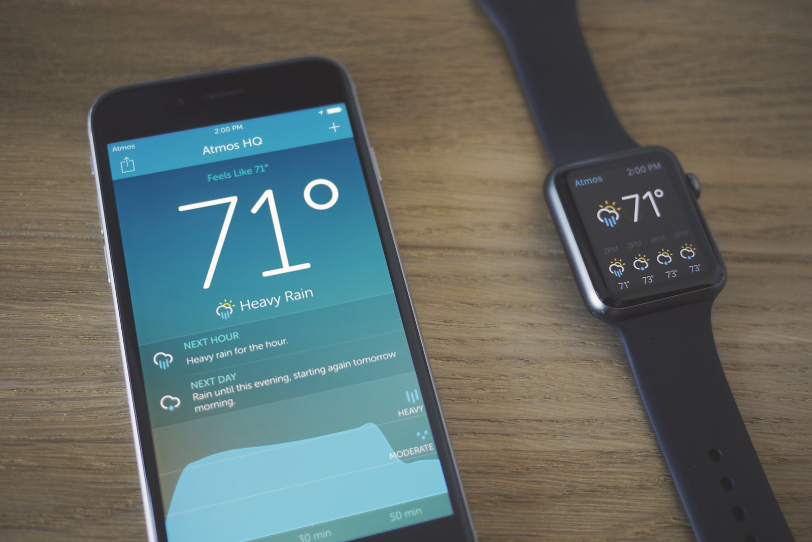 The new weather app Atmos provides elegance and accuracy