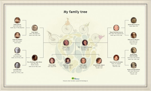 MyHeritage gets a new look and enhancements to help you build your family tree