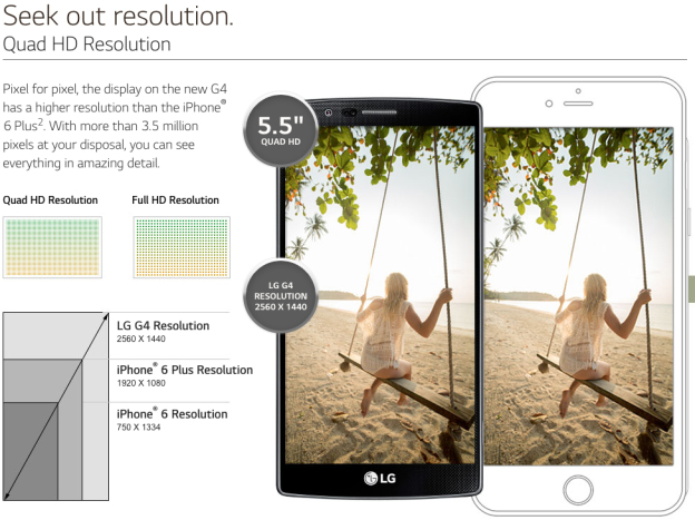 lg-g4-vs-iphone-6-plus-vs-iphone-6-display-comparison