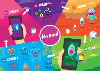 Turn your fitness into a game with Wokamon, the monster pet making pedometer