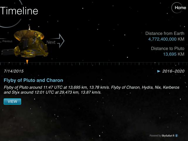 Pluto Safari Timeline