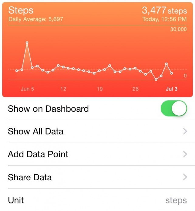 This is what an individual metric's view looks like, using step count as an example.