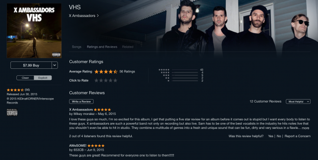 The rating and reviewing system in iTunes.